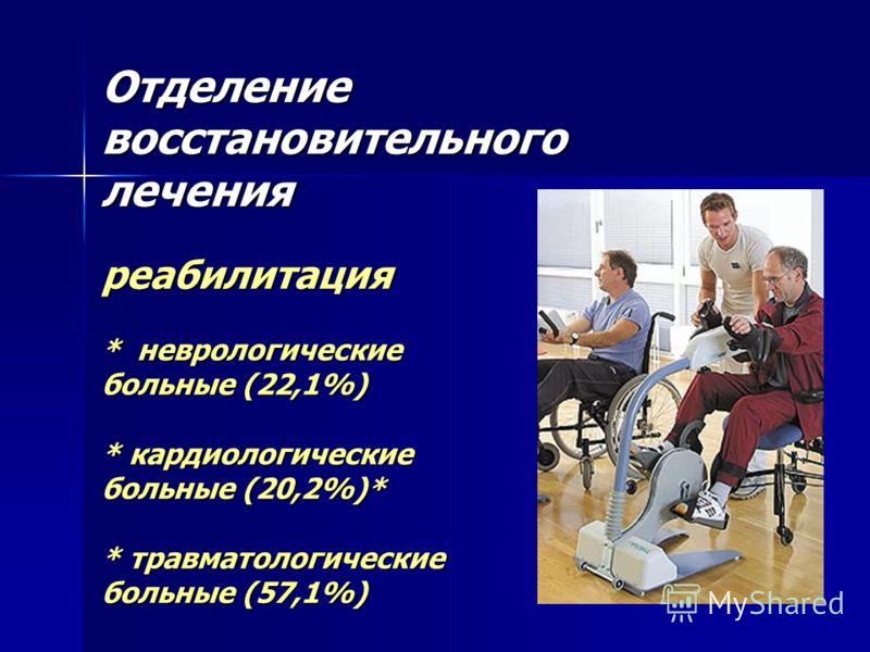 Отделение восстановительного лечения реабилитация * неврологические больные (22,1%) * кардиологические больные (20,2%)* * травматологические больные (57,1%)