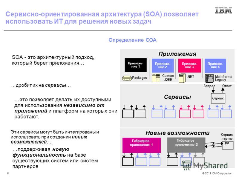 © 2011 IBM Corporation8 Сервисно-ориентированная архитектура (SOA) позволяет использовать ИТ для решения новых задач …дробит их на сервисы… Эти сервисы могут быть интегированы и использовать при создании новых возможностей… SOA - это архитектурный по