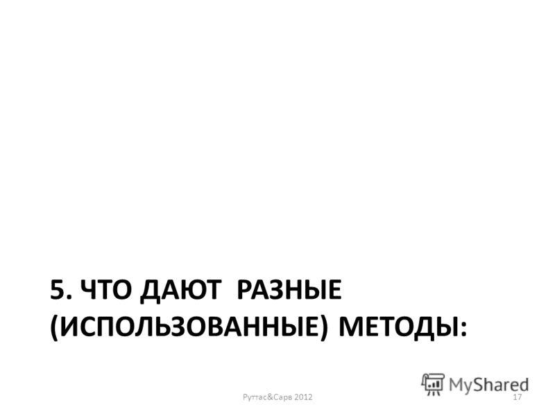 5. ЧТО ДАЮТ РАЗНЫЕ (ИСПОЛЬЗОВАННЫЕ) МЕТОДЫ: Руттас&Сарв 201217
