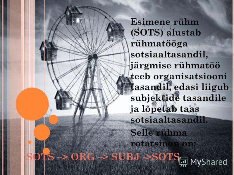 SOTS –> ORG –> SUBJ ->SOTS Esimene rühm (SOTS) alustab rühmatööga sotsiaaltasandil, järgmise rühmatöö teeb organisatsiooni tasandil, edasi liigub subjektide tasandile ja lõpetab taas sotsiaaltasandil. Selle rühma rotatsioon on: