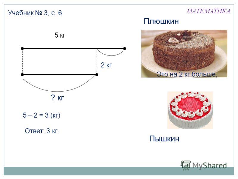 МАТЕМАТИКА Учебник 3, с. 6 5 кг Это на 2 кг больше, Плюшкин Пышкин 2 кг 5 – 2 = 3 (кг) Ответ: 3 кг. ? кг