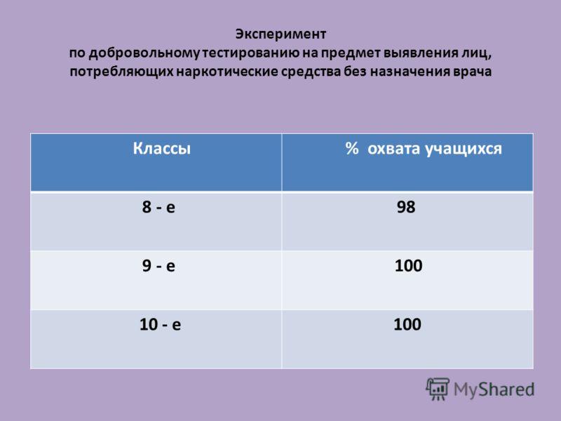 Эксперимент по добровольному тестированию на предмет выявления лиц, потребляющих наркотические средства без назначения врача Классы % охвата учащихся 8 - е 98 9 - е 100 10 - е 100