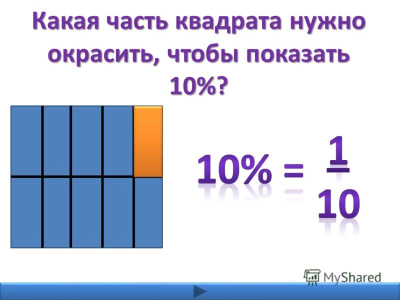 Какая часть квадрата нужно окрасить, чтобы показать 10%?