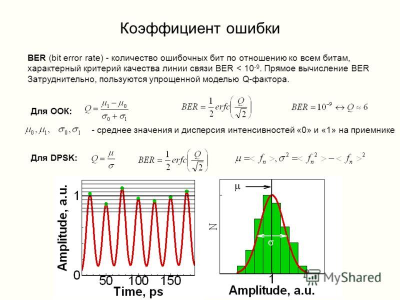 Коэффициент ошибки BER (bit error rate) - количество ошибочных бит по отношению ко всем битам, характерный критерий качества линии связи BER < 10 -9. Прямое вычисление BER Затруднительно, пользуются упрощенной моделью Q-фактора. Для ООК: - среднее зн