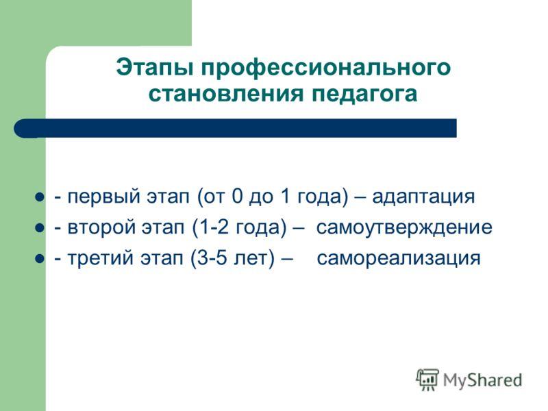 Этапы профессионального становления педагога - первый этап (от 0 до 1 года) – адаптация - второй этап (1-2 года) – самоутверждение - третий этап (3-5 лет) – самореализация