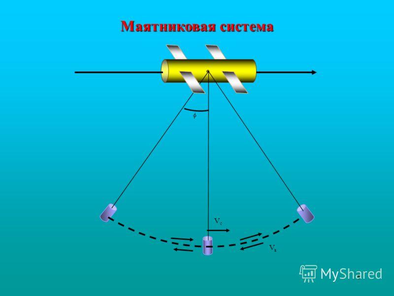 8 VcVc VaVa Маятниковая система