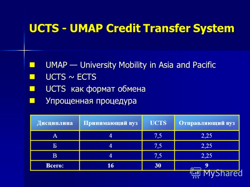 UCTS - UMAP Credit Transfer System UMAP University Mobility in Asia and Pacific UMAP University Mobility in Asia and Pacific UCTS ~ ECTS UCTS ~ ECTS UCTS как формат обмена UCTS как формат обмена Упрощенная процедура Упрощенная процедура ДисциплинаПри