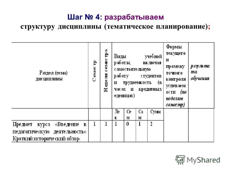 Шаг 4: разрабатываем структуру дисциплины (тематическое планирование);