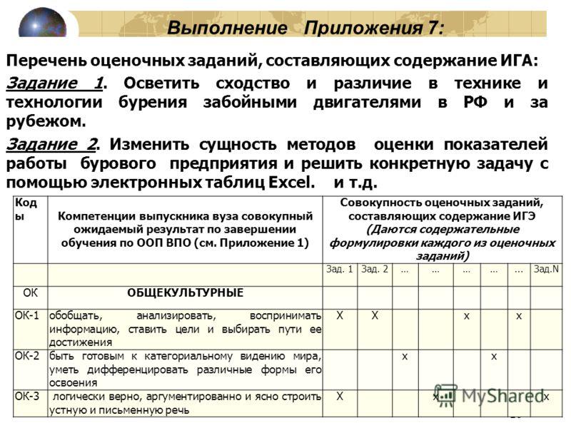 Выполнение Приложения 7: 28 Перечень оценочных заданий, составляющих содержание ИГА: Задание 1. Осветить сходство и различие в технике и технологии бурения забойными двигателями в РФ и за рубежом. Задание 2. Изменить сущность методов оценки показател