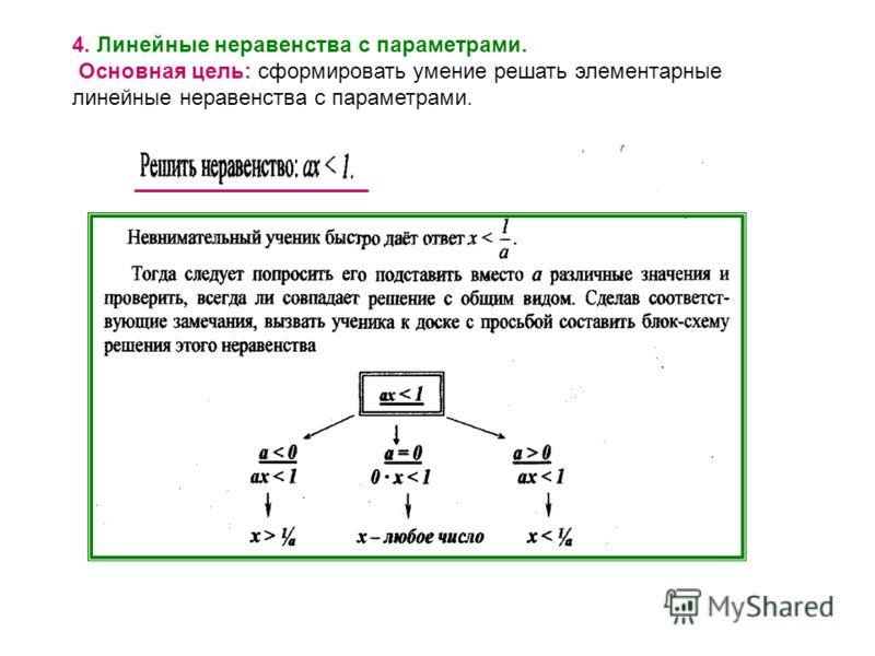 4. Линейные неравенства с параметрами. Основная цель: сформировать умение решать элементарные линейные неравенства с параметрами.