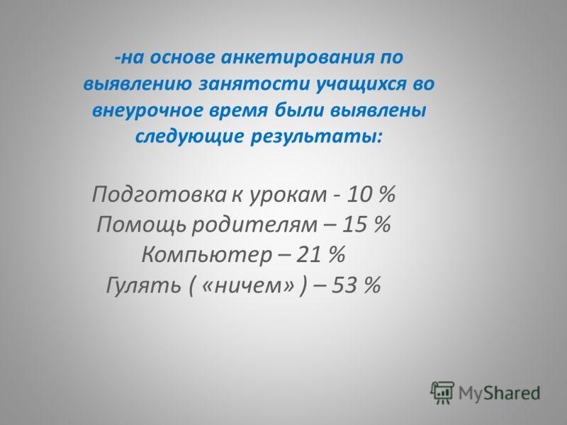 -на основе анкетирования по выявлению занятости учащихся во внеурочное время были выявлены следующие результаты: Подготовка к урокам - 10 % Помощь родителям – 15 % Компьютер – 21 % Гулять ( «ничем» ) – 53 %