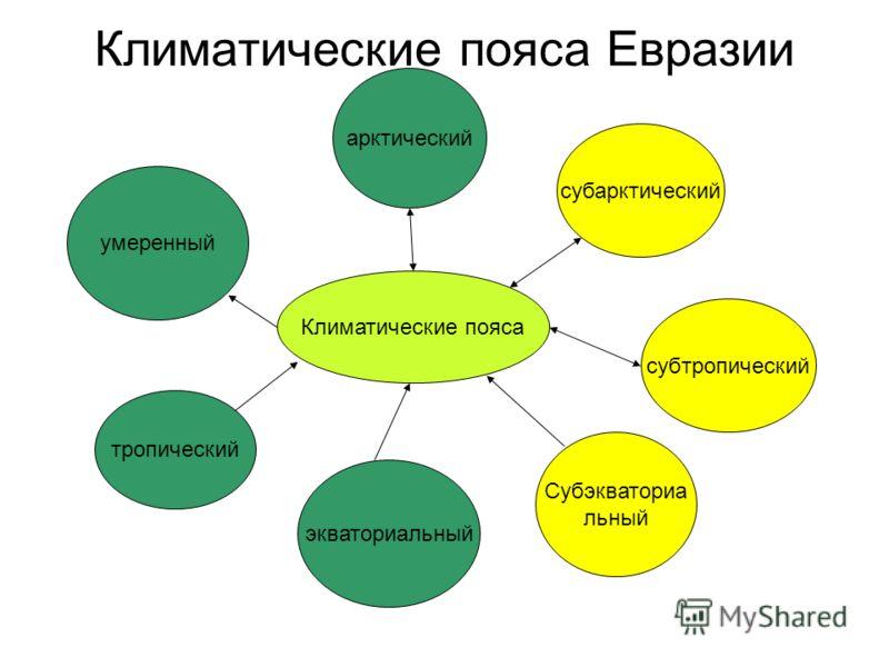 план характеристика металургической базы сибирская база