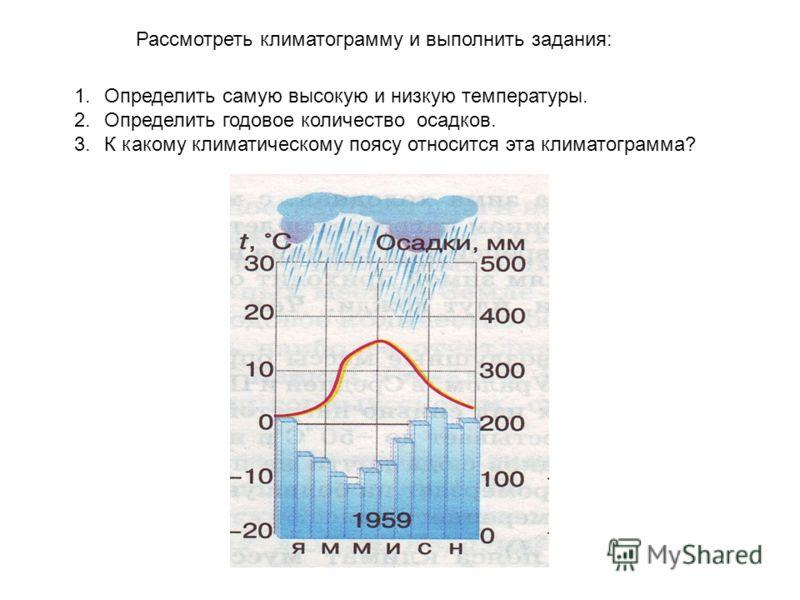 Рассмотреть климатограмму и выполнить задания: 1.Определить самую высокую и низкую температуры. 2.Определить годовое количество осадков. 3.К какому климатическому поясу относится эта климатограмма?