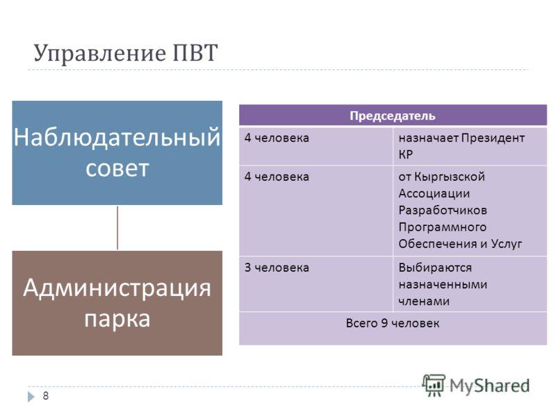 Управление ПВТ Наблюдательный совет Администрация парка Председатель 4 человеканазначает Президент КР 4 человекаот Кыргызской Ассоциации Разработчиков Программного Обеспечения и Услуг 3 человекаВыбираются назначенными членами Всего 9 человек 8