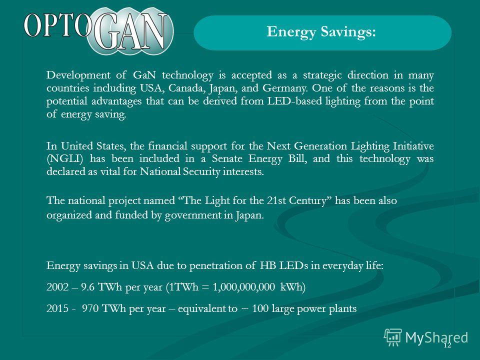 12 Energy Savings: Development of GaN technology is accepted as a strategic direction in many countries including USA, Canada, Japan, and Germany. One of the reasons is the potential advantages that can be derived from LED-based lighting from the poi