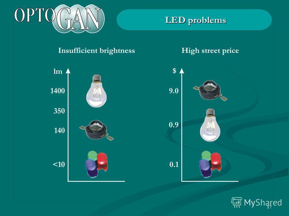 17 LED problems