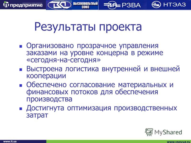 www.vsoyuz.ru Результаты проекта Организовано прозрачное управления заказами на уровне концерна в режиме «сегодня-на-сегодня» Выстроена логистика внутренней и внешней кооперации Обеспечено согласование материальных и финансовых потоков для обеспечени