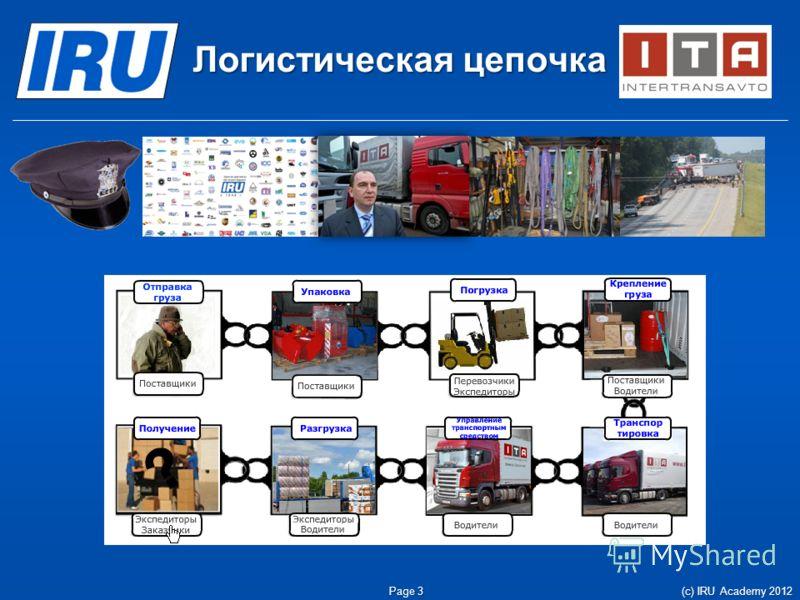 Логистическая цепочка Page 3 (c) IRU Academy 2012