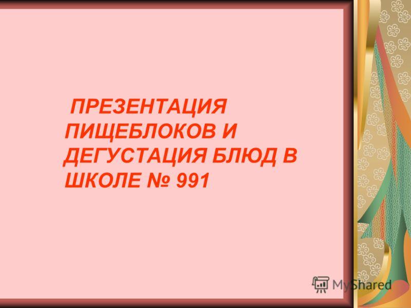 ПРЕЗЕНТАЦИЯ ПИЩЕБЛОКОВ И ДЕГУСТАЦИЯ БЛЮД В ШКОЛЕ 991