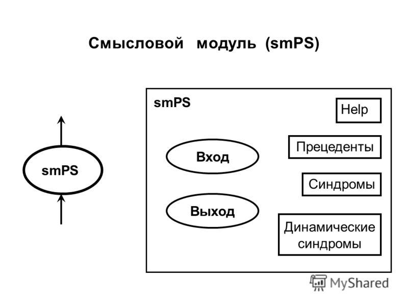 smPS Выход Help Прецеденты Синдромы Вход Динамические синдромы smPS Смысловой модуль (smPS)