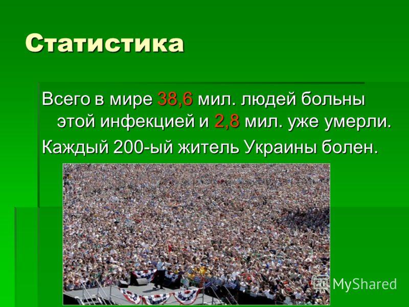 Статистика Всего в мире 38,6 мил. людей больны этой инфекцией и 2,8 мил. уже умерли. Каждый 200-ый житель Украины болен.