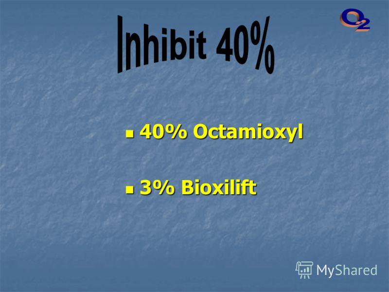40% Octamioxyl 40% Octamioxyl 3% Bioxilift 3% Bioxilift