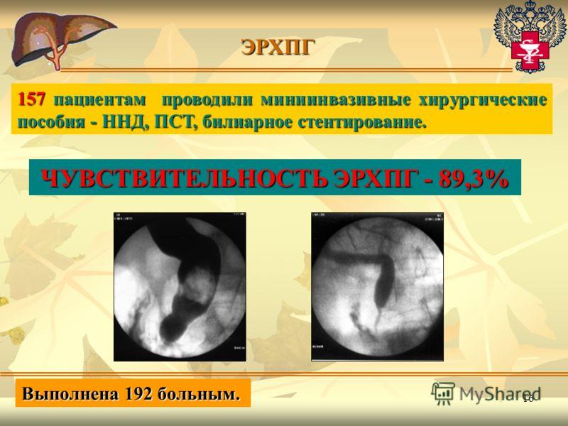 16 Выполнена 192 больным. ЭРХПГ 157 пациентам проводили миниинвазивные хирургические пособия - ННД, ПСТ, билиарное стентирование. ЧУВСТВИТЕЛЬНОСТЬ ЭРХПГ - 89,3%