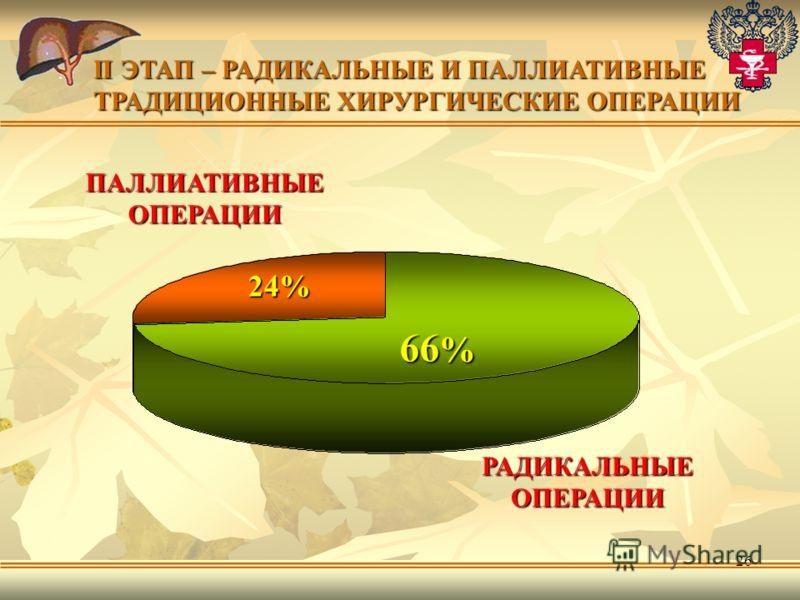 26 РАДИКАЛЬНЫЕ ОПЕРАЦИИ ПАЛЛИАТИВНЫЕОПЕРАЦИИ 24% 66 % II ЭТАП – РАДИКАЛЬНЫЕ И ПАЛЛИАТИВНЫЕ ТРАДИЦИОННЫЕ ХИРУРГИЧЕСКИЕ ОПЕРАЦИИ