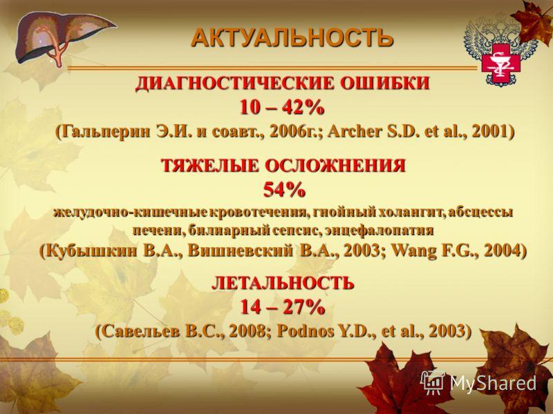 ДИАГНОСТИЧЕСКИЕ ОШИБКИ 10 – 42% (Гальперин Э.И. и соавт., 2006г.; Archer S.D. et al., 2001) ТЯЖЕЛЫЕ ОСЛОЖНЕНИЯ 54% 54% желудочно-кишечные кровотечения, гнойный холангит, абсцессы печени, билиарный сепсис, энцефалопатия (Кубышкин В.А., Вишневский В.А.