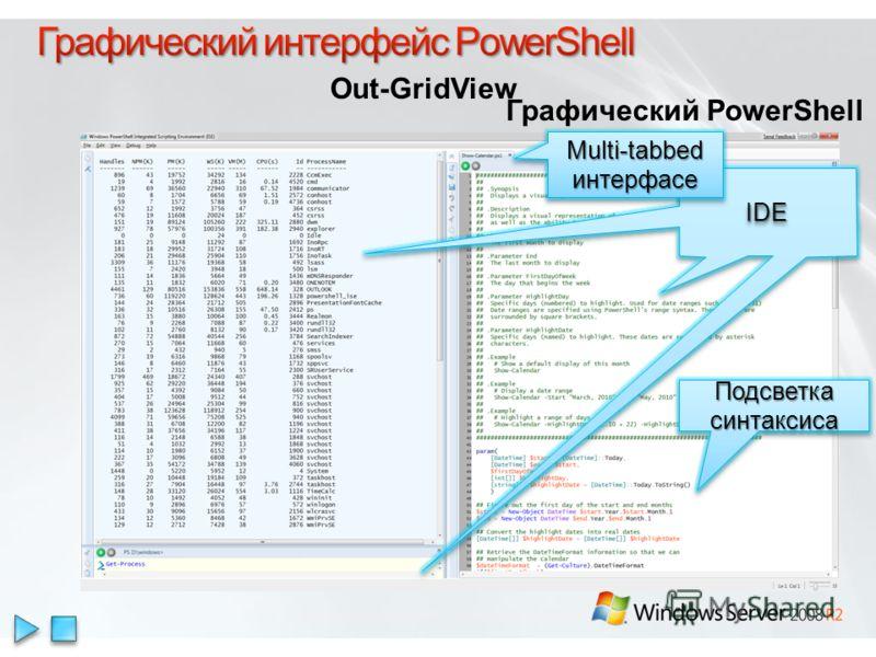 Графический PowerShell Out-GridViewIDEIDE Multi-tabbed интерфасе Подсветка синтаксиса
