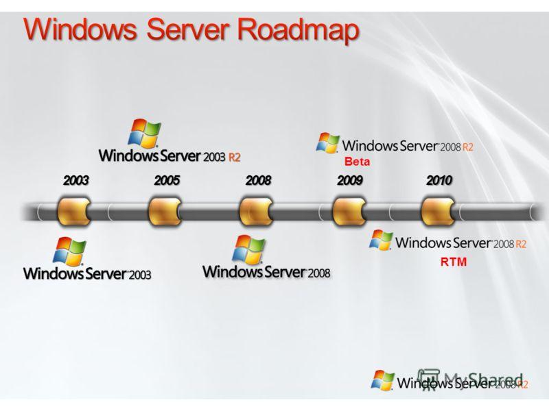 2003200520082009 Beta RTM 2010
