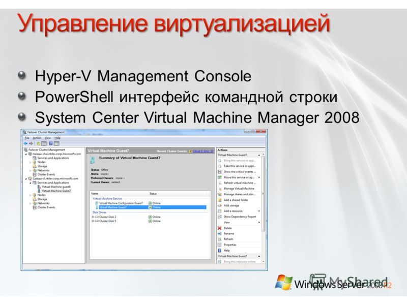 Hyper-V Management Console PowerShell интерфейс командной строки System Center Virtual Machine Manager 2008