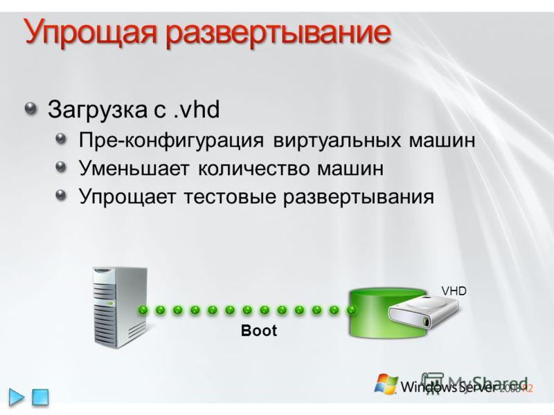 Загрузка с.vhd Пре-конфигурация виртуальных машин Уменьшает количество машин Упрощает тестовые развертывания Boot VHD
