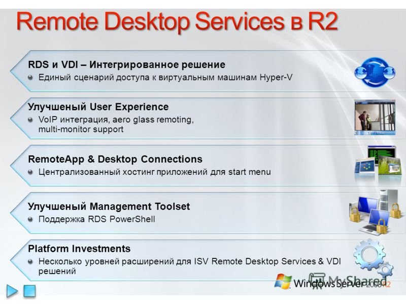 Улучшеный Management Toolset Поддержка RDS PowerShell RDS и VDI – Интегрированное решение Единый сценарий доступа к виртуальным машинам Hyper-V Улучшеный User Experience VoIP интеграция, aero glass remoting, multi-monitor support RemoteApp & Desktop