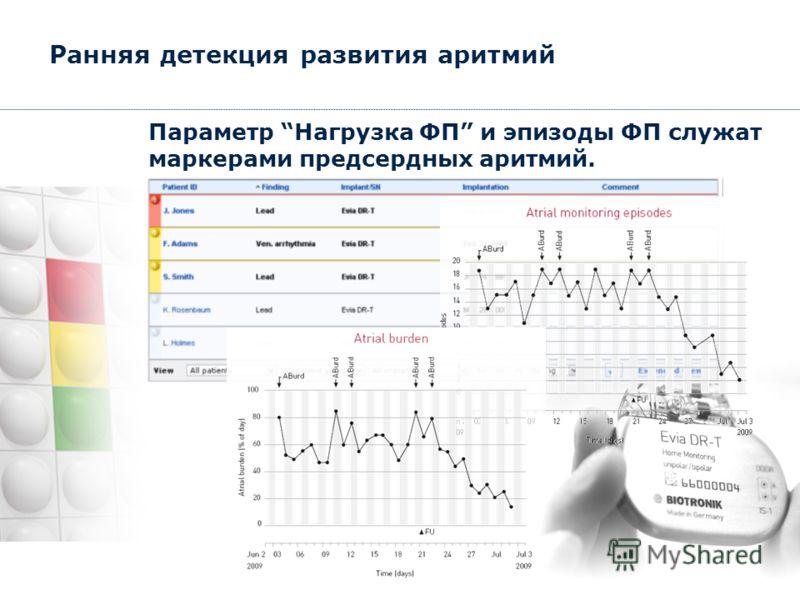 Ранняя детекция развития аритмий Параметр Нагрузка ФП и эпизоды ФП служат маркерами предсердных аритмий.
