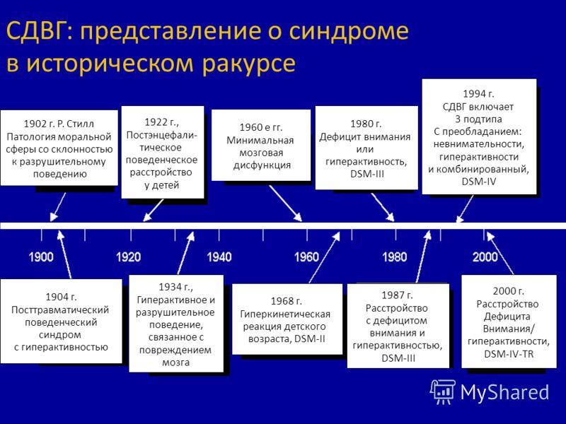 СДВГ: представление о синдроме в историческом ракурсе 1902 г. Р. Стилл Патология моральной сферы со склонностью к разрушительному поведению 1904 г. Посттравматический поведенческий синдром с гиперактивностью 1922 г., Постэнцефали- тическое поведенчес