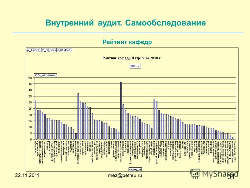 22.11.2011mez@petrsu.ru 51 Рейтинг кафедр Внутренний аудит. Самообследование