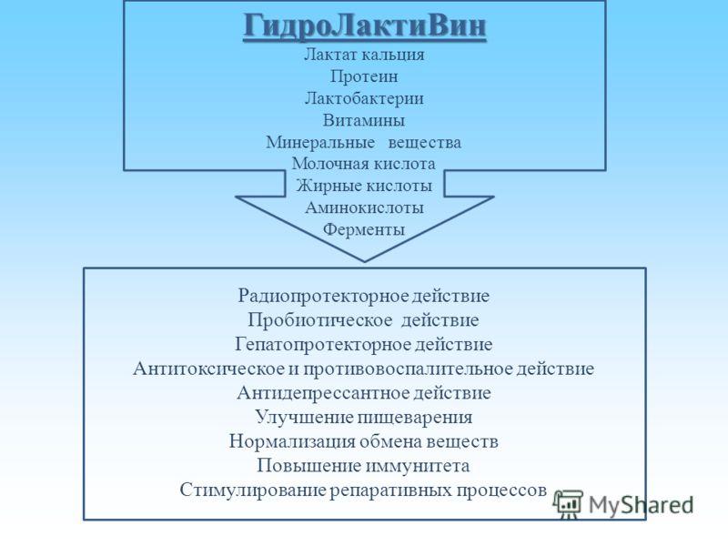 Радиопротекторное действие Пробиотическое действие Гепатопротекторное действие Антитоксическое и противовоспалительное действие Антидепрессантное действие Улучшение пищеварения Нормализация обмена веществ Повышение иммунитета Стимулирование репаратив