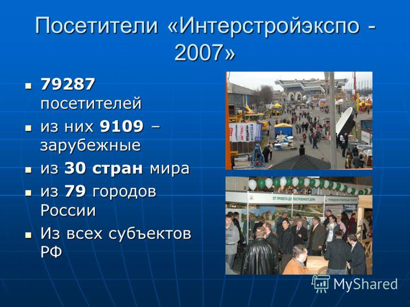 Посетители «Интерстройэкспо - 2007» 79287 посетителей 79287 посетителей из них 9109 – зарубежные из них 9109 – зарубежные из 30 стран мира из 30 стран мира из 79 городов России из 79 городов России Из всех субъектов РФ Из всех субъектов РФ