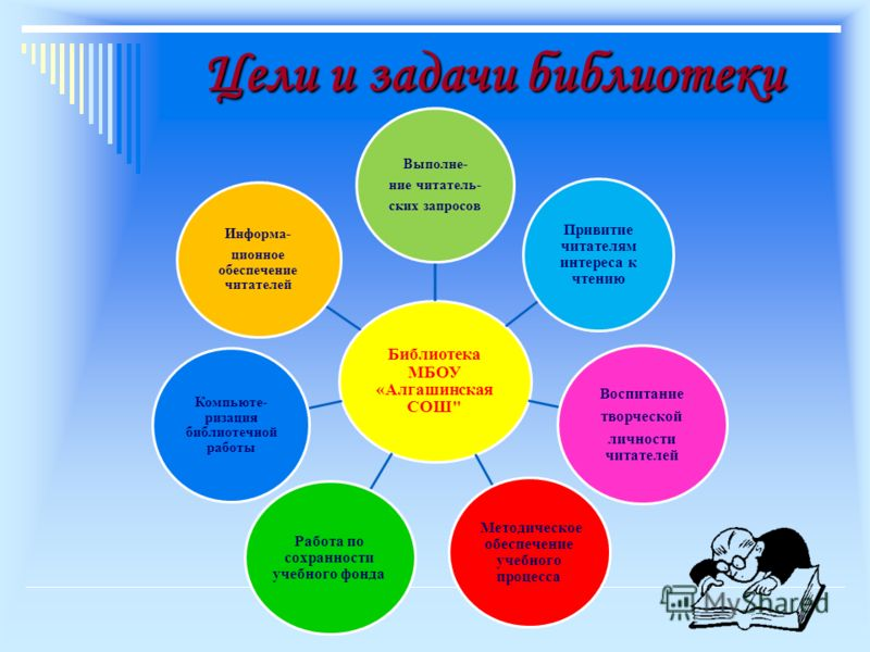 Цели и задачи библиотеки Библиотека МБОУ «Алгашинская СОШ