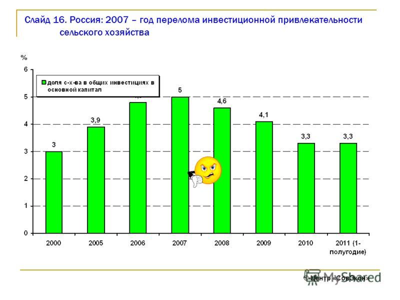 Слайд 16. Россия: 2007 – год перелома инвестиционной привлекательности сельского хозяйства © Центр «СовЭкон»