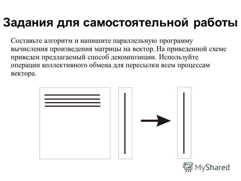 2008 Задания для самостоятельной работы Составьте алгоритм и напишите параллельную программу вычисления произведения матрицы на вектор. На приведенной схеме приведен предлагаемый способ декомпозиции. Используйте операции коллективного обмена для пере