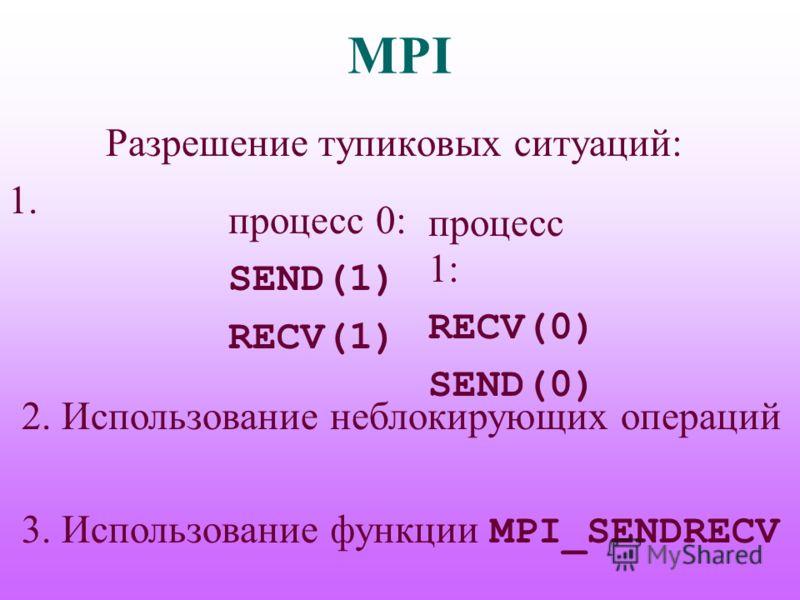 MPI Разрешение тупиковых ситуаций: 1. процесс 0: SEND(1) RECV(1) процесс 1: RECV(0) SEND(0) 2. Использование неблокирующих операций 3. Использование функции MPI_SENDRECV
