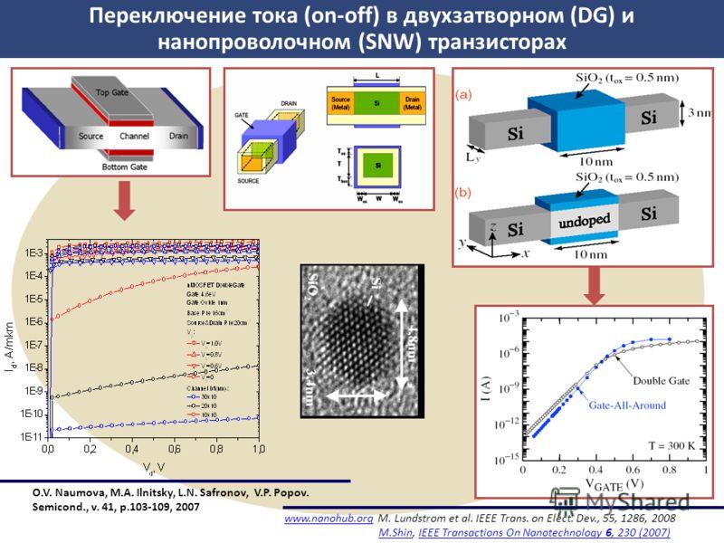 www.nanohub.org M. Lundstrom et al. IEEE Trans. on Elect. Dev., 55, 1286, 2008 M.Shin, IEEE Transactions On Nanotechnology 6, 230 (2007)M.ShinIEEE Transactions On Nanotechnology 6, 230 (2007) Переключение тока (on-off) в двухзатворном (DG) и нанопров
