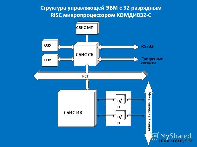 СБИС СК ПЗУ СБИС МП PCI ОЗУ СБИС ИК Мультиплексный канал п/ п RS232 Дискретные сигналы Структура управляющей ЭВМ с 32-разрядным RISC микропроцессором КОМДИВ32-С НИИСИ РАН, 2008