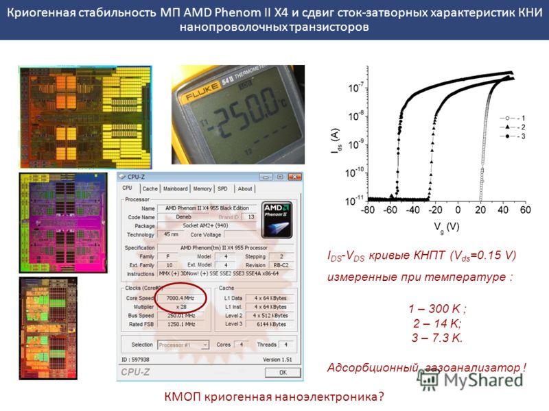 I DS -V DS кривые КНПТ (V ds =0.15 V) измеренные при температуре : 1 – 300 K ; 2 – 14 K; 3 – 7.3 K. Адсорбционный газоанализатор ! Криогенная стабильность МП AMD Phenom II X4 и сдвиг сток-затворных характеристик КНИ нанопроволочных транзисторов КМОП