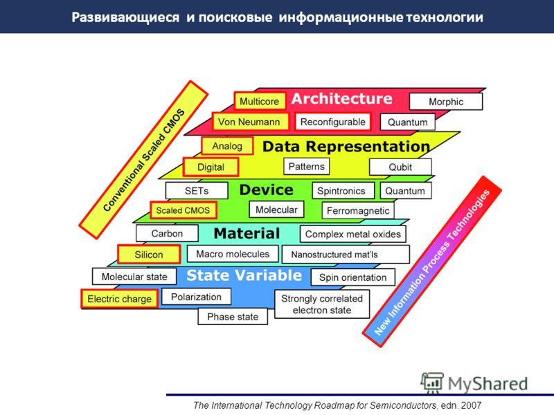 The International Technology Roadmap for Semiconductors, edn. 2007 Развивающиеся и поисковые информационные технологии