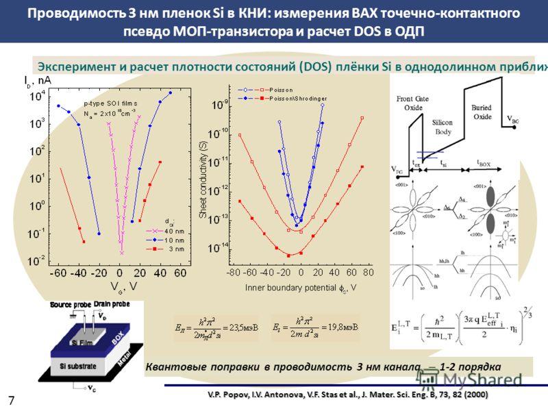 7 V.P. Popov, I.V. Antonova, V.F. Stas et al., J. Mater. Sci. Eng. B, 73, 82 (2000) Эксперимент и расчет плотности состояний (DOS) плёнки Si в однодолинном приближении Квантовые поправки в проводимость 3 нм канала 1-2 порядка Проводимость 3 нм пленок