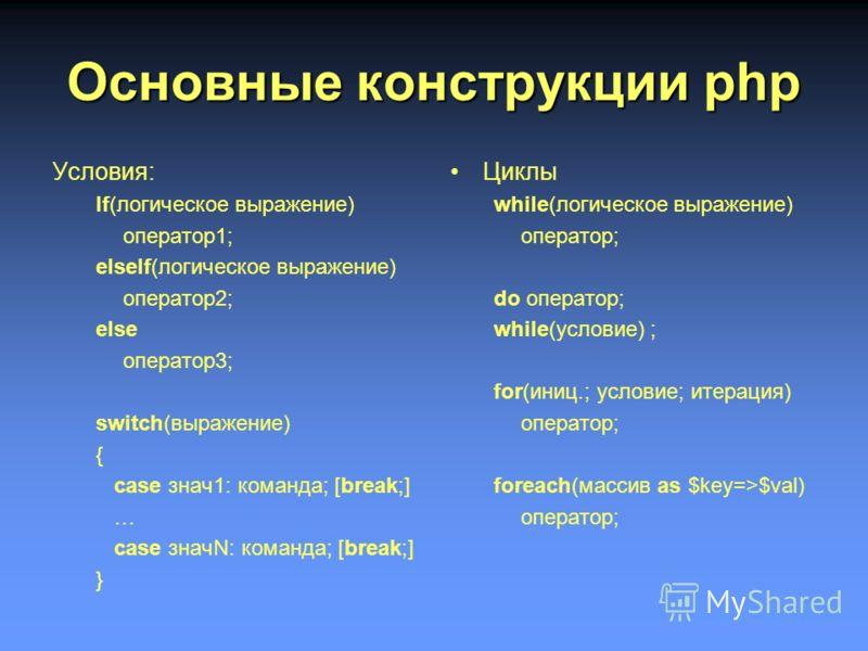 Основные конструкции php Условия: If(логическое выражение) оператор1; elseIf(логическое выражение) оператор2; else оператор3; switch(выражение) { case знач1: команда; [break;] … case значN: команда; [break;] } Циклы while(логическое выражение) операт