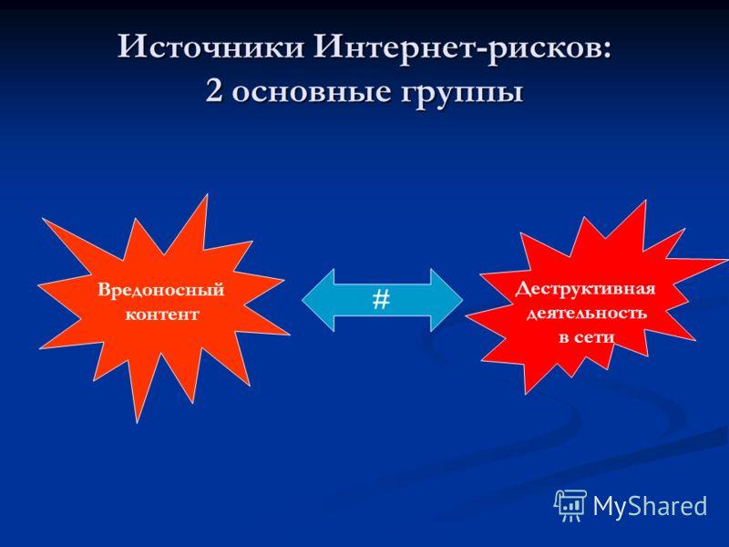 Источники Интернет-рисков: 2 основные группы Деструктивная деятельность в сети Вредоносный контент #